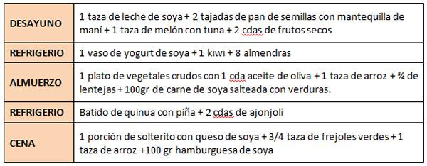 Utiliz test te de manzanilla y laurel para bajar de peso aades aguacate